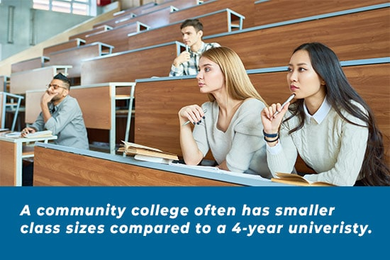 A community college often has smaller class sizes compared to a 4-year univeristy.