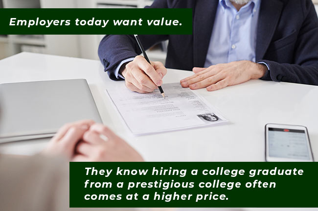 Employers today want value. They know hiring a college graduate from a prestigious college often comes at a higher price.