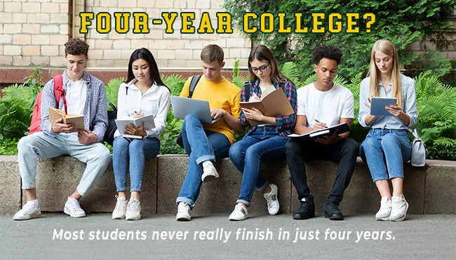 Four-Year College? Most students never really finish in just four years.