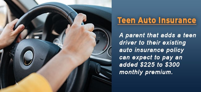 A parent that adds a teen driver to their existing auto insurance policy can expect to pay an added $225 to $300 monthly premium.